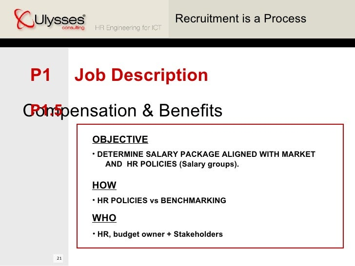 p4 recruitment and selection Chapter 1 11- objective of the term paper the main purpose of report is to focus on the recruitment and selection process that will.