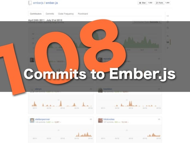 108Commits to Ember.js