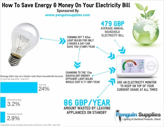 How To Save Energy 6 Money On Your Electricity Bill Sponsored By  Wwwpenguinsupplioscom {Ax 479