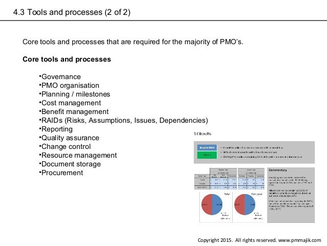 4.3 Tools and processes (2 of 2) Core tools and processes that are required for the majority of PMO's. Core tools and proc...
