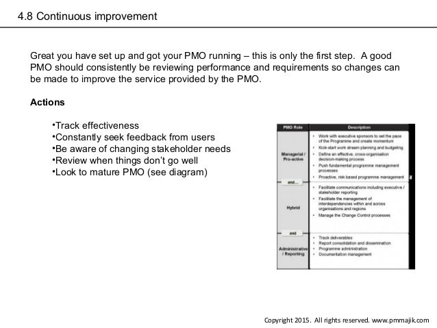 4.8 Continuous improvement Great you have set up and got your PMO running – this is only the first step. A good PMO should...