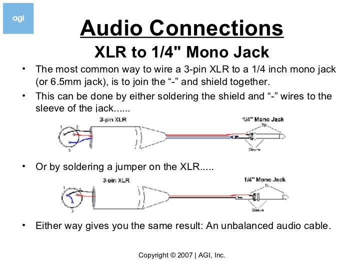 how to solder v3 5 rh slideshare net XLR Plug Diagram XLR Plug Diagram