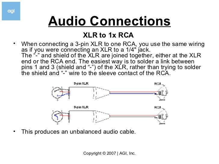 Pin Xlr Neutrik Wired together with Sa Y X also N Fig as well pom moreover Cab Visio. on balanced xlr wiring diagram