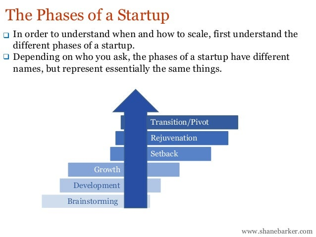 In order to understand when and how to scale, first understand the different phases of a startup. Depending on who you ask...