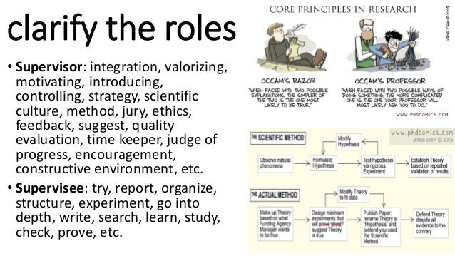 clarify the roles • Supervisor: integration, valorizing, motivating, introducing, controlling, strategy, scientific cultur...