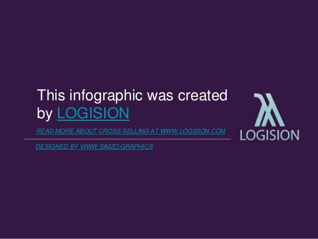 READ MORE ABOUT CROSS-SELLING AT WWW.LOGISION.COM This infographic was created by LOGISION DESIGNED BY WWW.SIMZO.GRAPHICS
