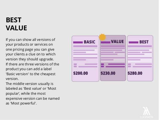 If you can show all versions of your products or services on one pricing page you can give your clients a clue on to which...