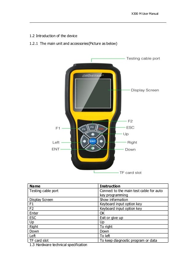 How to use obdstar x300m odometer correction tool