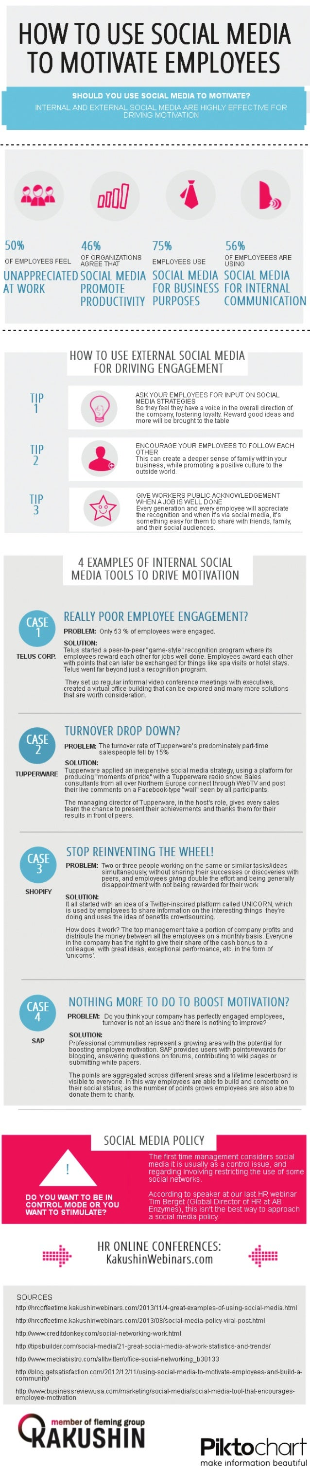 How to Use Social Mdia to Motivate Employees Infographic