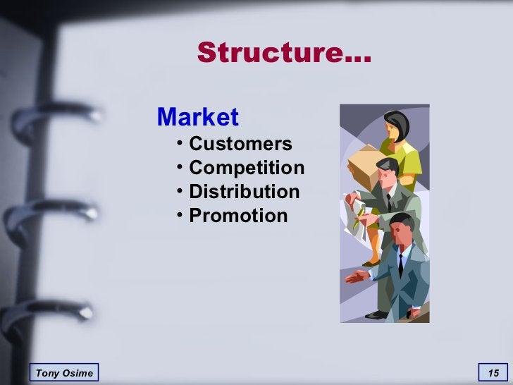 Structure… <ul><li>Market </li></ul><ul><ul><li>Customers </li></ul></ul><ul><ul><li>Competition </li></ul></ul><ul><ul><l...