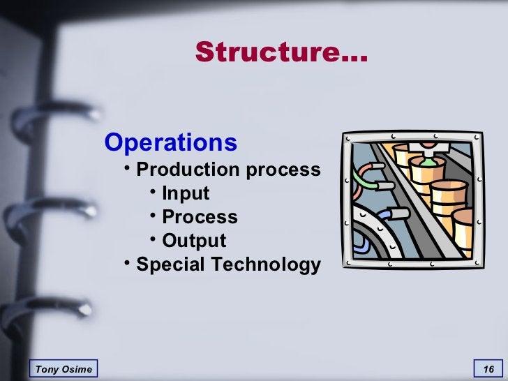 Structure… <ul><li>Operations </li></ul><ul><ul><li>Production process </li></ul></ul><ul><ul><ul><li>Input </li></ul></ul...