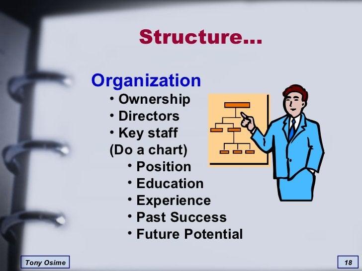 Structure… <ul><li>Organization </li></ul><ul><ul><li>Ownership </li></ul></ul><ul><ul><li>Directors </li></ul></ul><ul><u...
