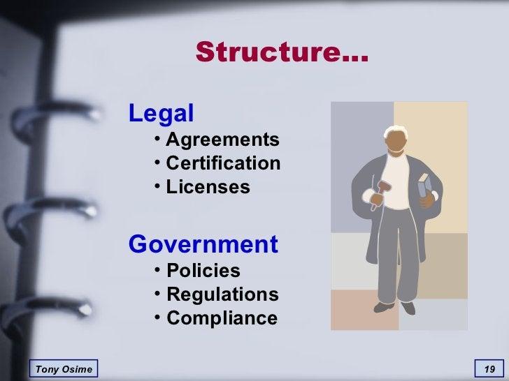 Structure… <ul><li>Legal </li></ul><ul><ul><li>Agreements </li></ul></ul><ul><ul><li>Certification </li></ul></ul><ul><ul>...
