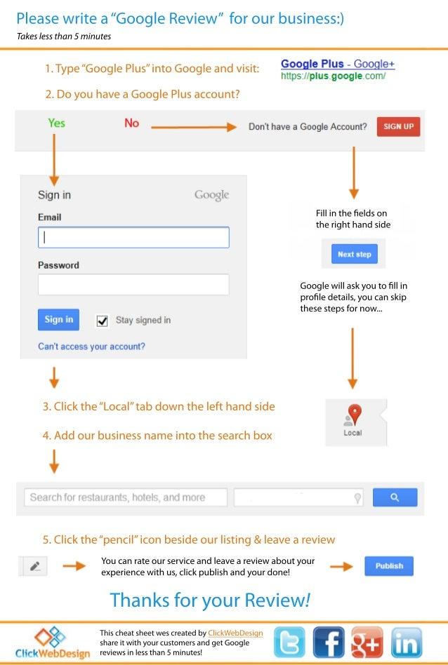 google reviews ive written