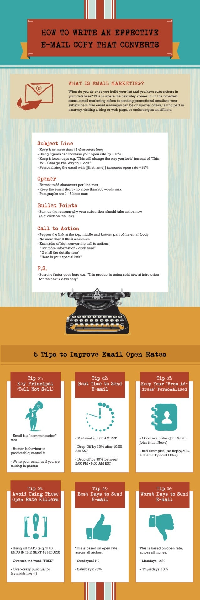 How to write an effective e-mail copy