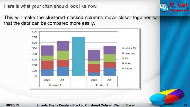 Variance on Clustered Column or Bar Chart  Excel Campus