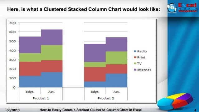 How to easily create a stacked clustered column chart in excel