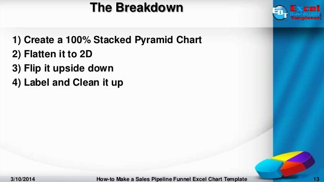 How to make a sales pipeline sales funnel excel chart excel chart template 13 ccuart Gallery