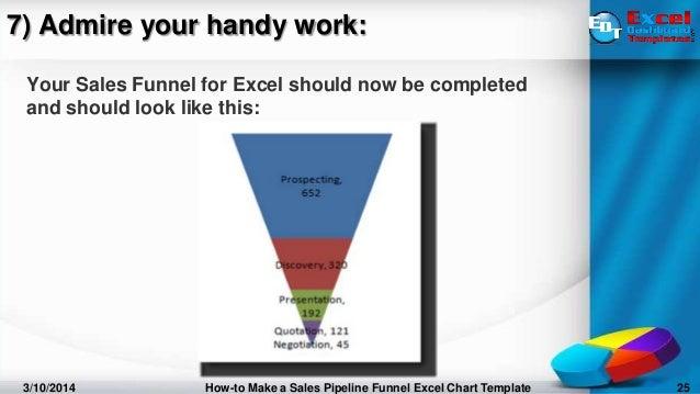 Sales Chart Template Elitadearest