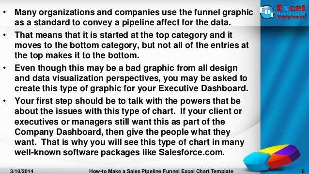 sales funnel excel template download