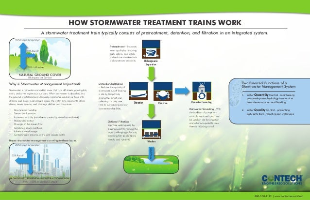 How Stormwater Treatment Trains Work A stormwater treatment train typically consists of pretreatment, detention, and filtr...