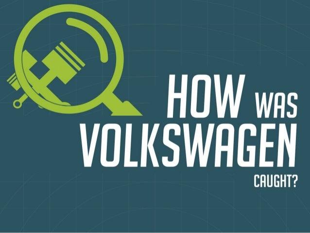 How Was Volkswagen Caught?