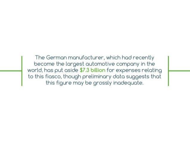 The German manufacturer, which had recently become the largest automotive company in the world, has put aside $7.3 billion...