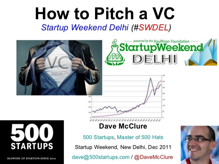How to Pitch a VC   Startup Weekend Delhi  (# SWDEL ) Dave McClure 500 Startups ,  Master of 500 Hats Startup Weekend, New...