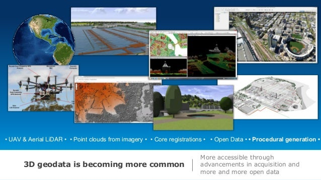 How 3d gis connects the real world with virtual worlds gumiabroncs Gallery