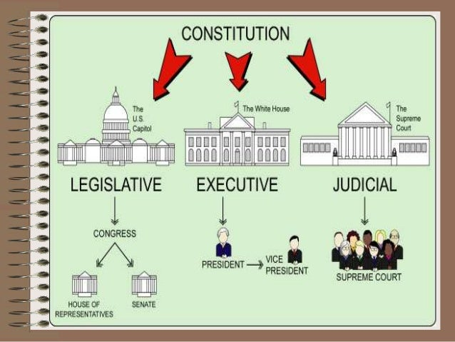 How a bill becomes a law 2 ccuart Choice Image