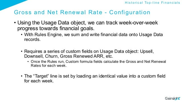 Gross and Net Renewal Rate - Configuration H i s t o r i c a l To p - l i n e F i n a n c i a l s • Using the Usage Data ...