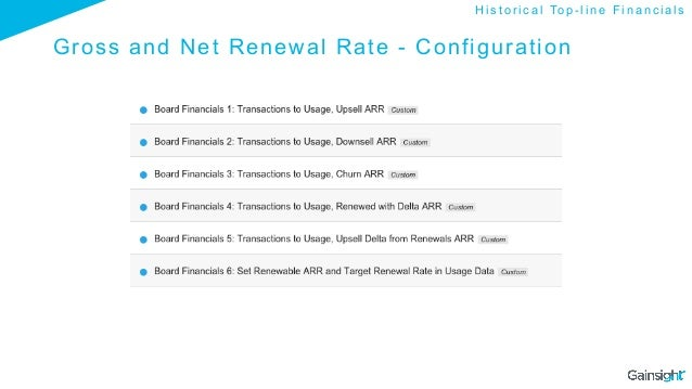 Gross and Net Renewal Rate - Configuration H i s t o r i c a l To p - l i n e F i n a n c i a l s