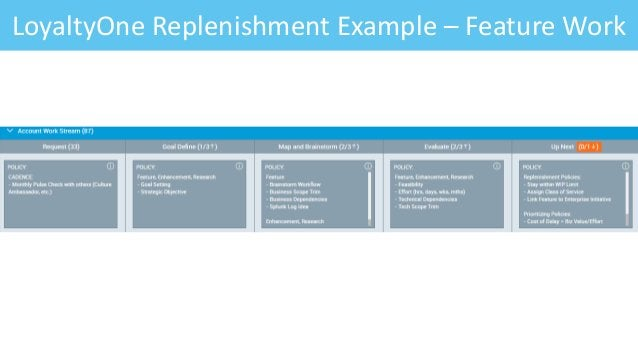 Feature: Fitness CriteriaLoyaltyOne Replenishment Example – Feature Work
