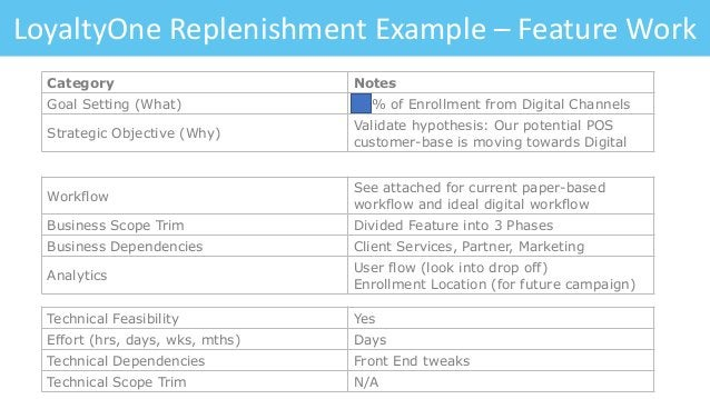 Feature: Fitness CriteriaLoyaltyOne Replenishment Example – Feature Work Category Notes Goal Setting (What) XX% of Enrollm...