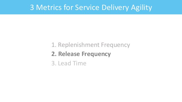 Feature: Fitness Criteria3 Metrics for Service Delivery Agility 1. Replenishment Frequency 2. Release Frequency 3. Lead Ti...