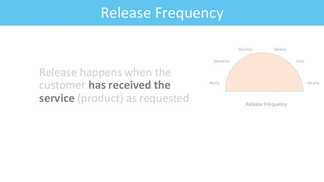 Feature: Fitness CriteriaRelease Frequency Release happens when the customer has received the service (product) as request...