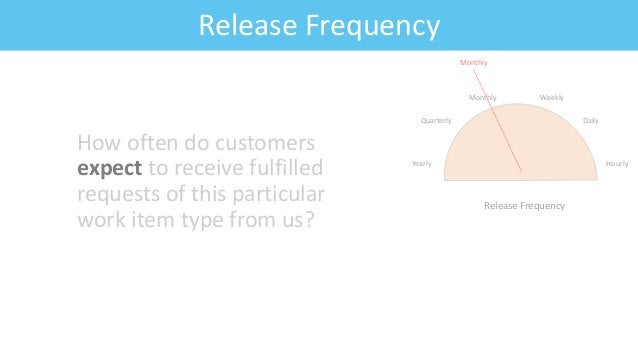 Feature: Fitness CriteriaRelease Frequency How often do customers expect to receive fulfilled requests of this particular ...