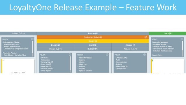 Feature: Fitness CriteriaLoyaltyOne Release Example – Feature Work