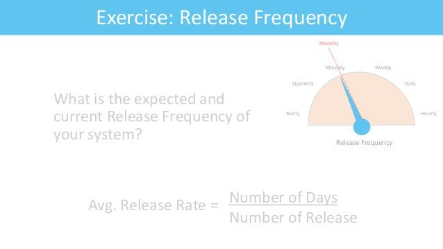Feature: Fitness CriteriaExercise: Release Frequency What is the expected and current Release Frequency of your system? Ye...