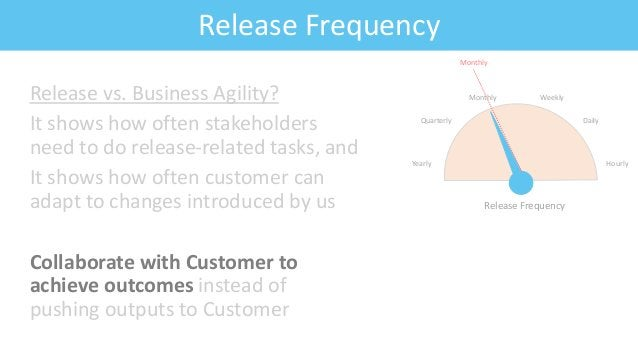 Feature: Fitness CriteriaRelease Frequency Release vs. Business Agility? It shows how often stakeholders need to do releas...