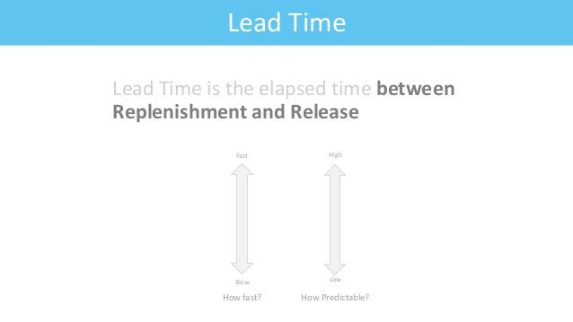 Feature: Fitness CriteriaLead Time Lead Time is the elapsed time between Replenishment and Release Slow Fast How fast? Low...