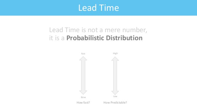 Feature: Fitness CriteriaLead Time Lead Time is not a mere number, it is a Probabilistic Distribution Slow Fast How fast? ...