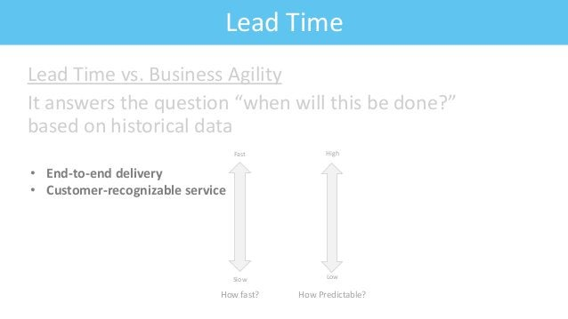 Feature: Fitness CriteriaLead Time Slow Fast How fast? Low High How Predictable? Lead Time vs. Business Agility It answers...