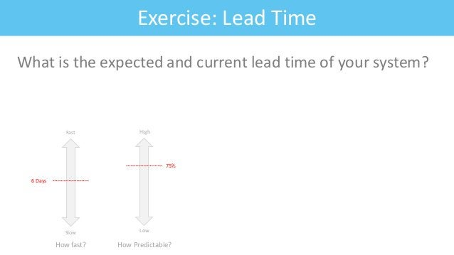 Feature: Fitness CriteriaExercise: Lead Time What is the expected and current lead time of your system? Low High How Predi...