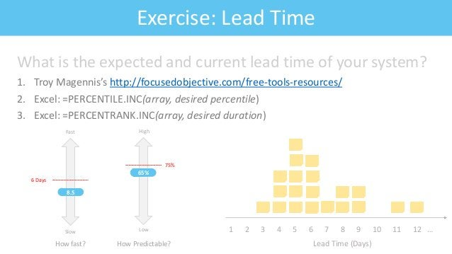 Feature: Fitness CriteriaExercise: Lead Time What is the expected and current lead time of your system? 1. Troy Magennis's...