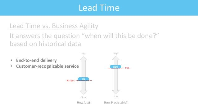 """Feature: Fitness CriteriaLead Time Lead Time vs. Business Agility It answers the question """"when will this be done?"""" based ..."""