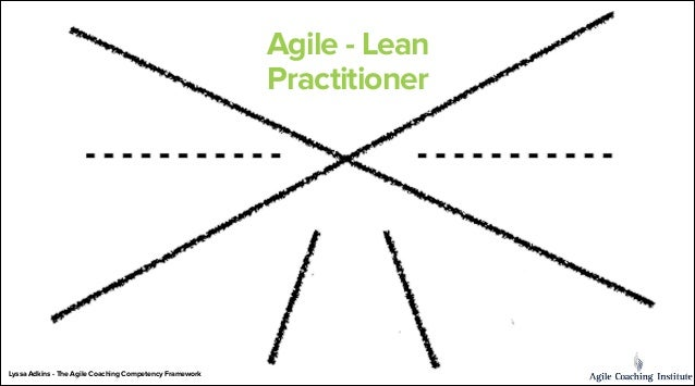 Agile - Lean Practitioner  Squad roadmapping - Group of coaches came up with new visualization - Ran workshops with all sq...