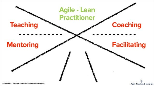 """Agile - Lean Practitioner  Bootcamp - 2 week induction - Tech Introduction - """"From Click to Play"""" - Agile Introduction  Te..."""