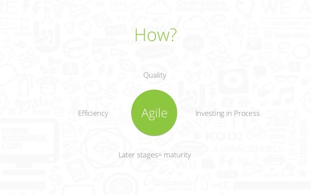 Easy to use Agile Tools & Readings