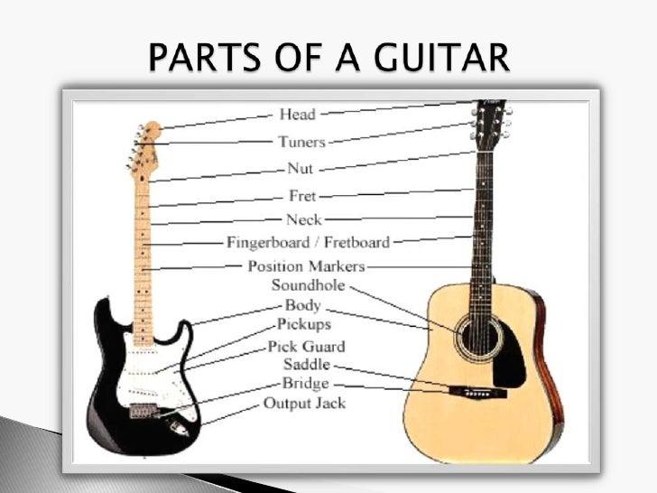 Generous Pit Bike Wiring Thick Fender S1 Switch Wiring Diagram Round Ibanez Hss Guitar Hss Strat Wiring Old Les Paul 3 Pickup Wiring FreshHow To Install Bulldog Remote Start Wiring A Guitar   Dolgular